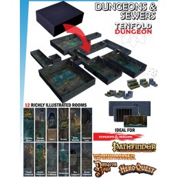 TENFOLD DUNGEON THE DUNGEON AND SEWERS PER MINIATURE GAMES DM VAULT