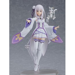 RE ZERO S.L.A.W. EMILIA FIGMA ACTION FIGURE MAX FACTORY
